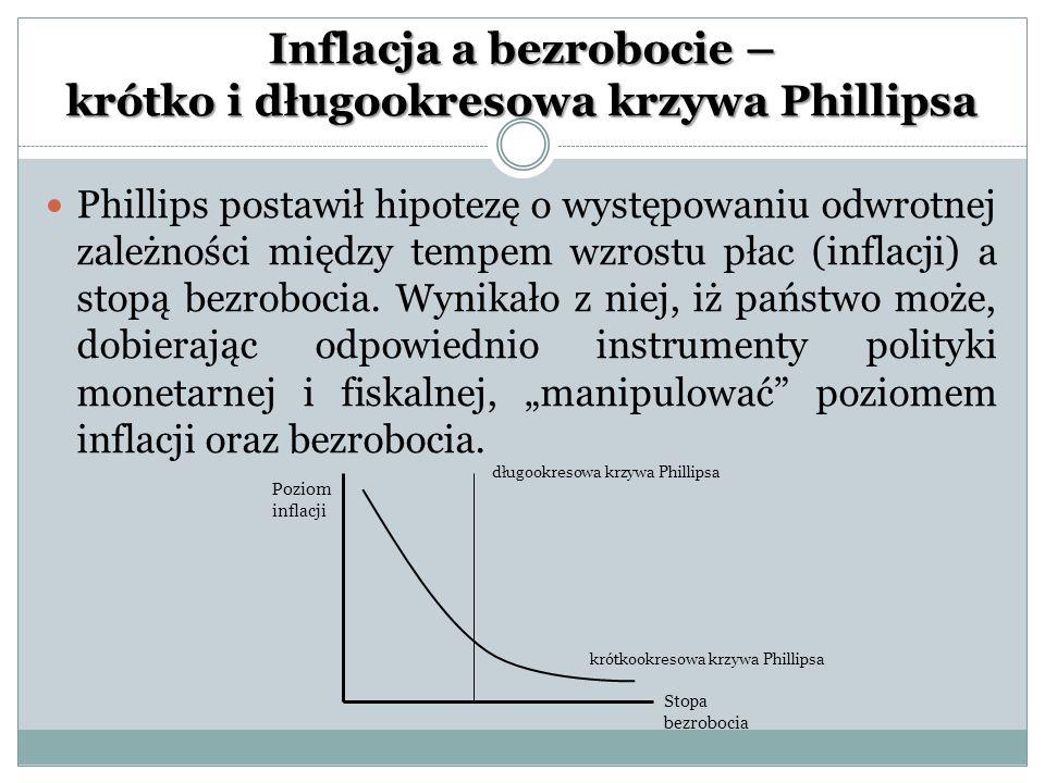Inflacja a bezrobocie – krótko i długookresowa krzywa Phillipsa
