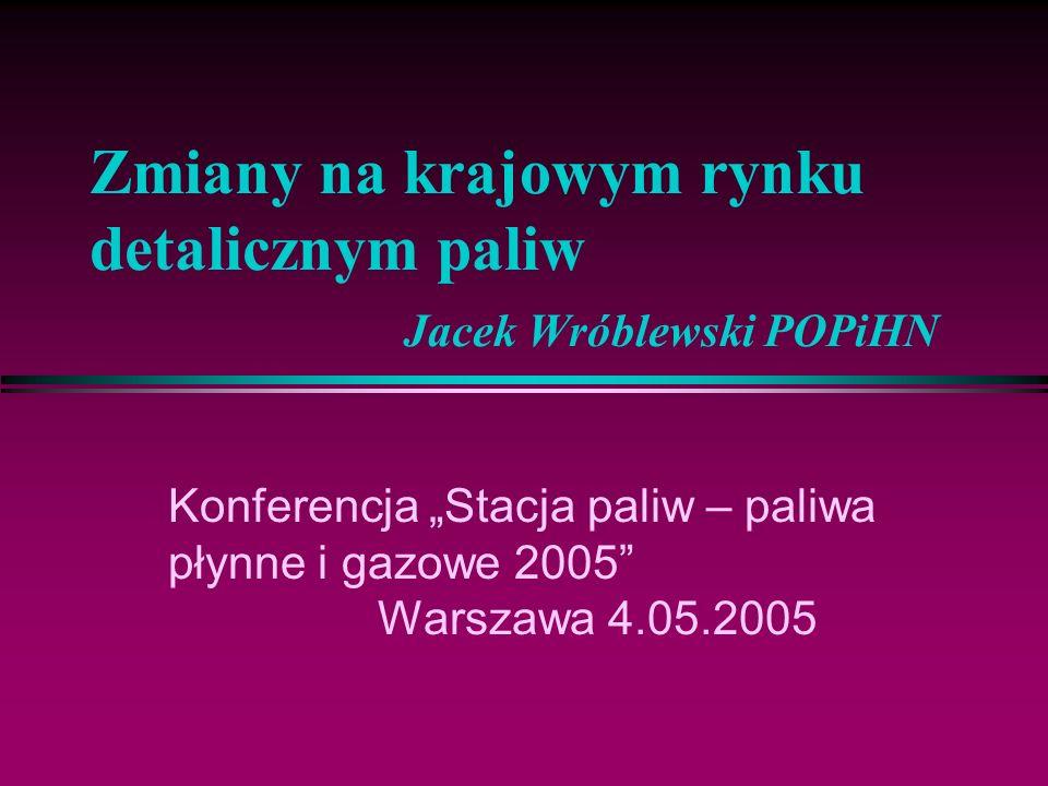 Zmiany na krajowym rynku detalicznym paliw Jacek Wróblewski POPiHN