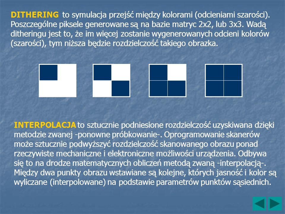 DITHERING to symulacja przejść między kolorami (odcieniami szarości)