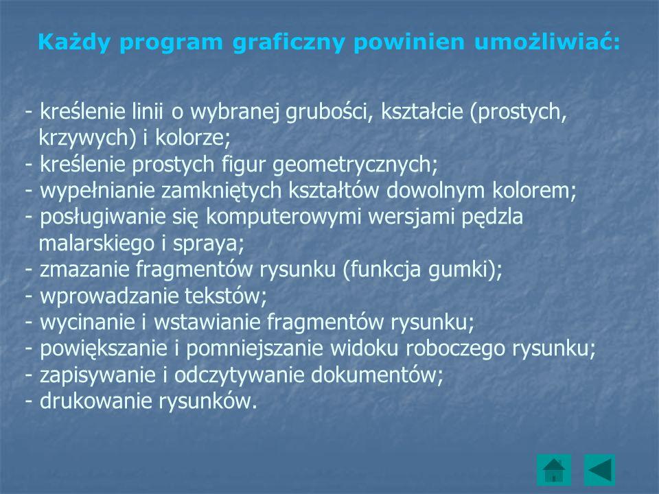 Każdy program graficzny powinien umożliwiać: