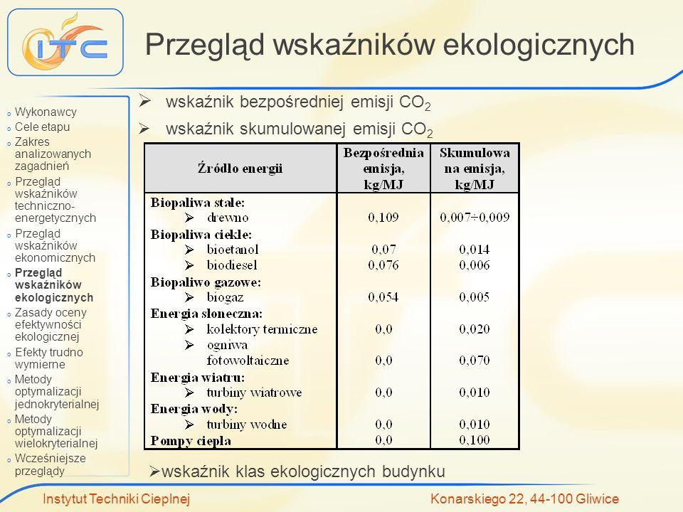 Przegląd wskaźników ekologicznych