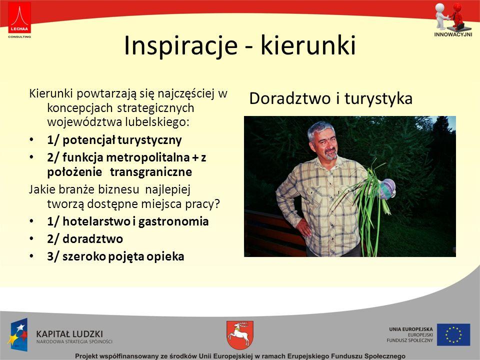 Inspiracje - kierunki Doradztwo i turystyka