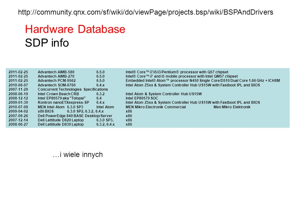 Hardware Database SDP info
