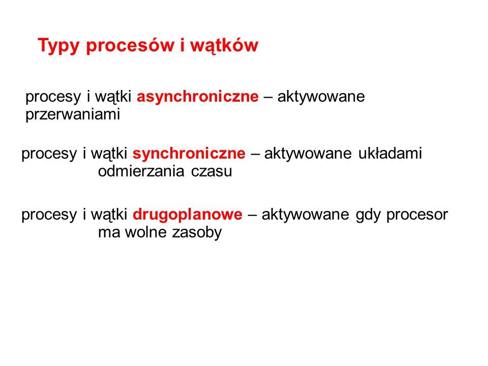 Typy procesów i wątkówprocesy i wątki asynchroniczne – aktywowane przerwaniami.