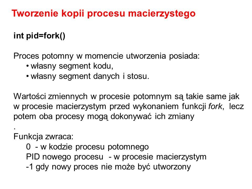 Tworzenie kopii procesu macierzystego