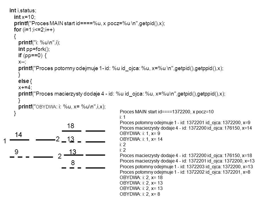 int i,status; int x=10; printf( Proces MAIN start id====%u, x pocz=%u \n ,getpid(),x); for (i=1;i<=2;i++)
