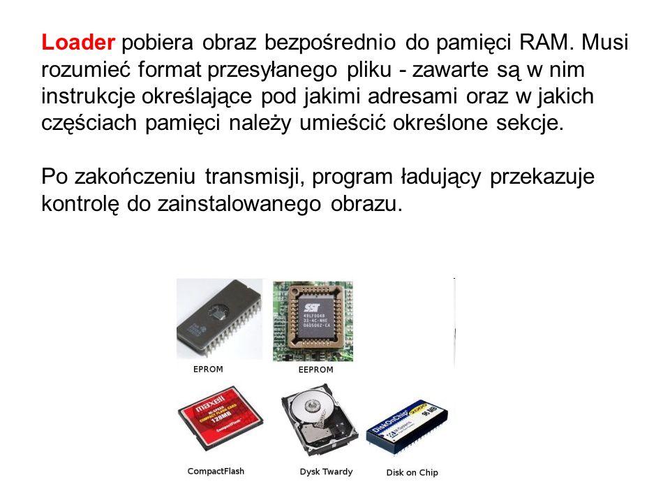 Loader pobiera obraz bezpośrednio do pamięci RAM