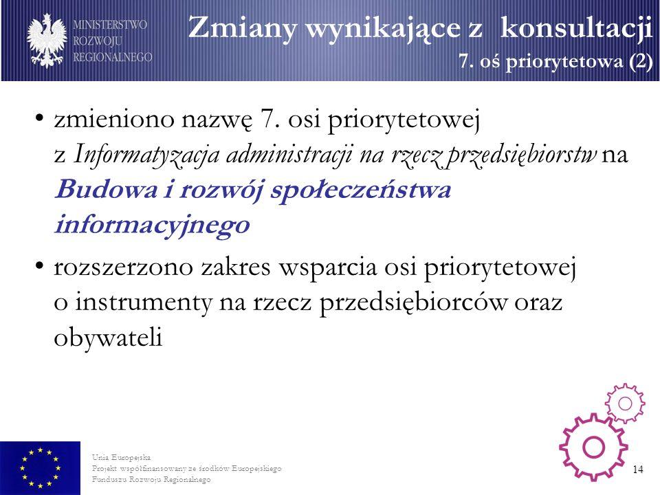 Zmiany wynikające z konsultacji 7. oś priorytetowa (2)