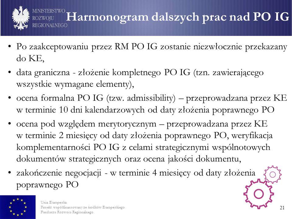 Harmonogram dalszych prac nad PO IG