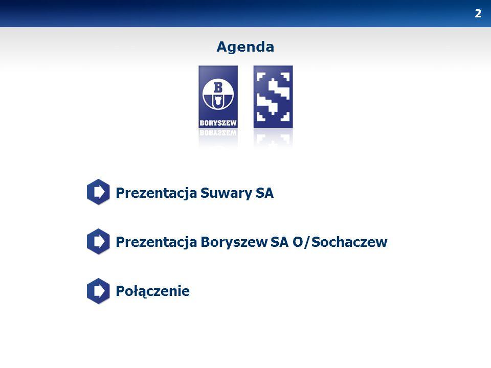 Agenda Prezentacja Suwary SA Prezentacja Boryszew SA O/Sochaczew Połączenie