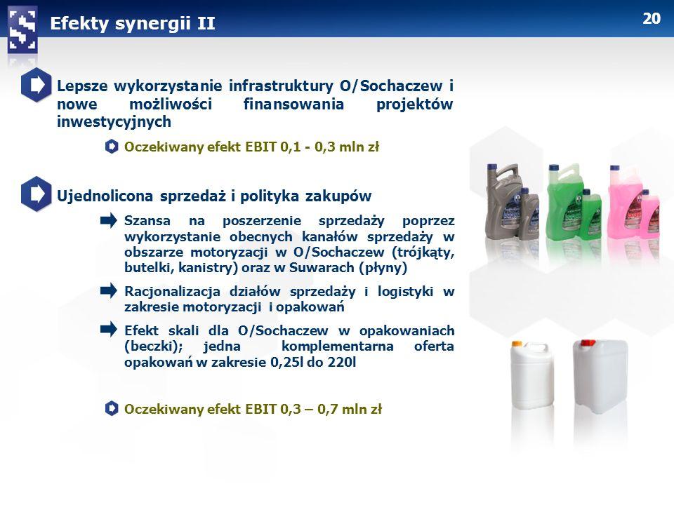 Efekty synergii II Lepsze wykorzystanie infrastruktury O/Sochaczew i nowe możliwości finansowania projektów inwestycyjnych.