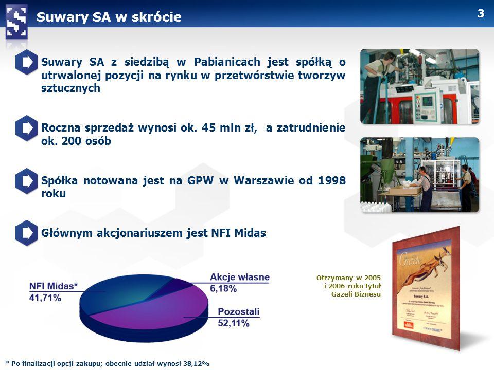 Suwary SA w skrócieSuwary SA z siedzibą w Pabianicach jest spółką o utrwalonej pozycji na rynku w przetwórstwie tworzyw sztucznych.
