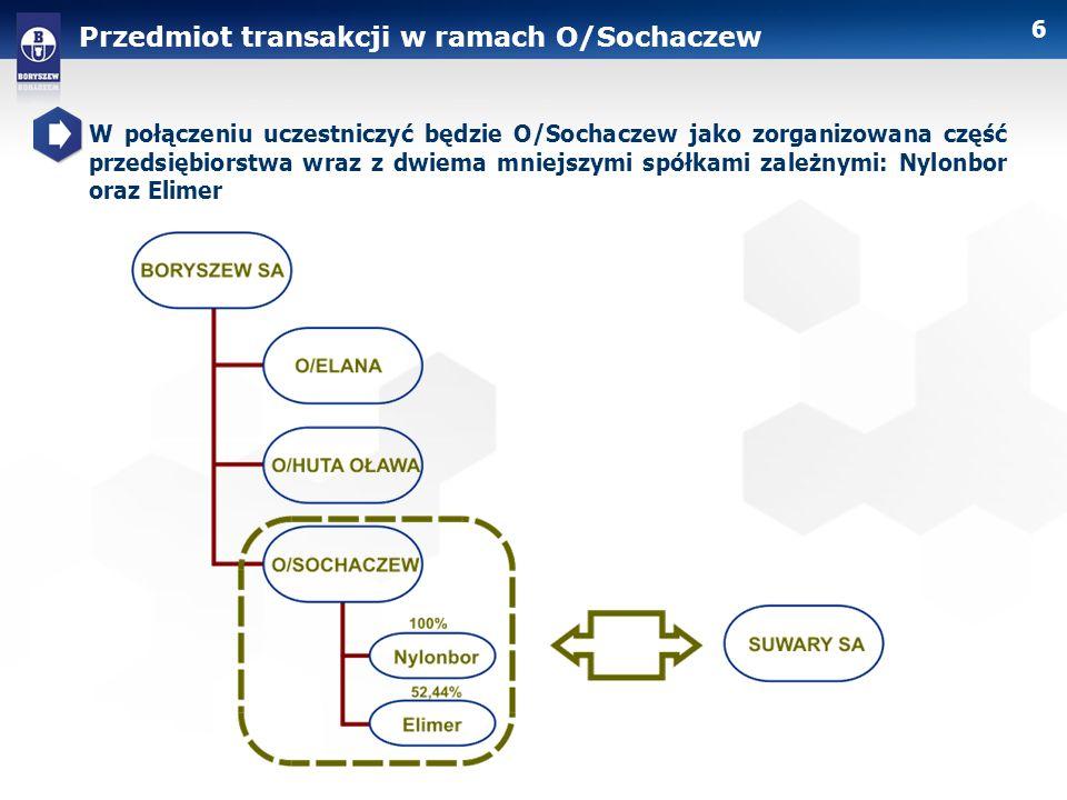 Przedmiot transakcji w ramach O/Sochaczew