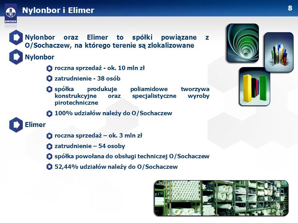 Nylonbor i ElimerNylonbor oraz Elimer to spółki powiązane z O/Sochaczew, na którego terenie są zlokalizowane.