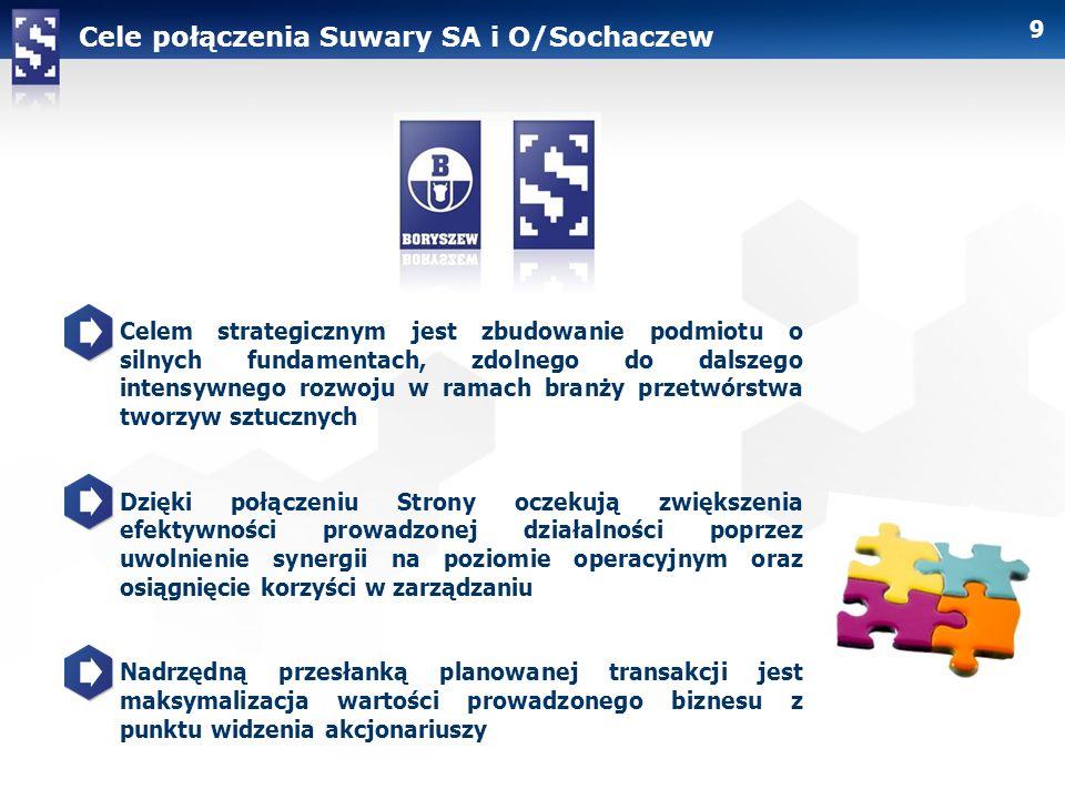 Cele połączenia Suwary SA i O/Sochaczew