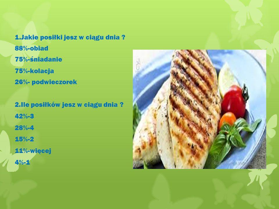 1. Jakie posiłki jesz w ciągu dnia