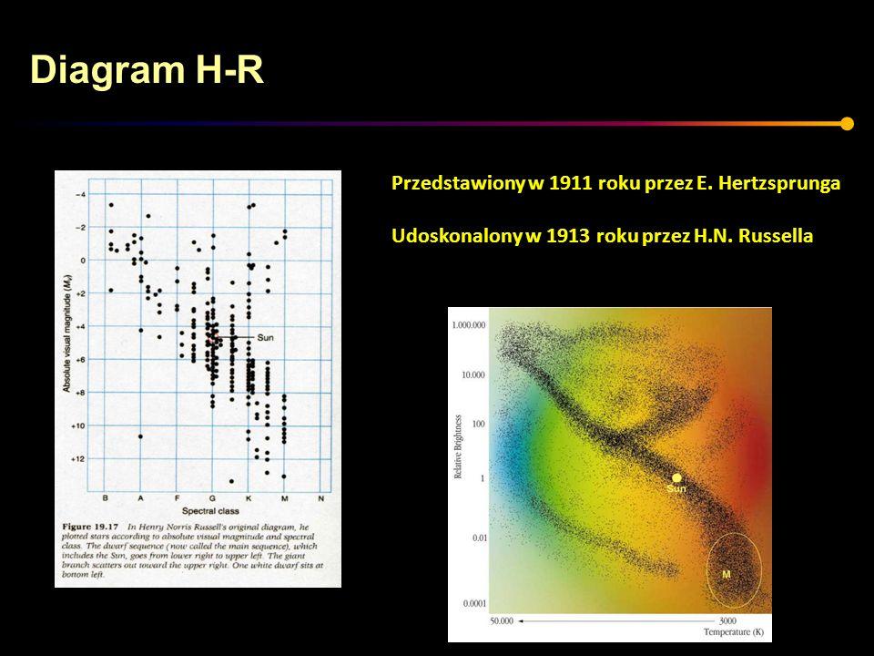 Diagram H-R Przedstawiony w 1911 roku przez E. Hertzsprunga