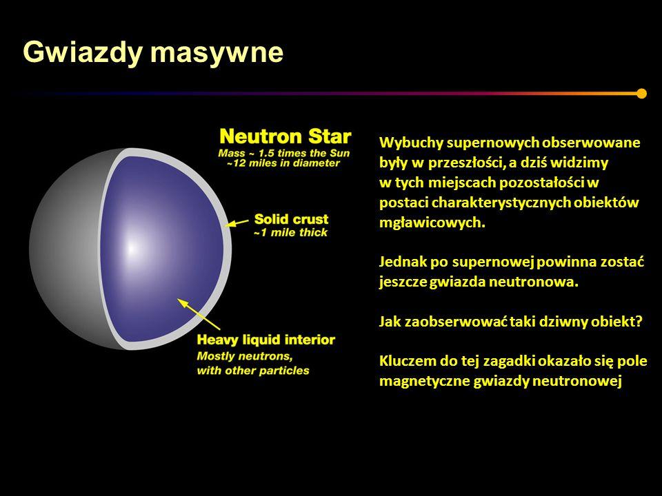 Gwiazdy masywne Wybuchy supernowych obserwowane