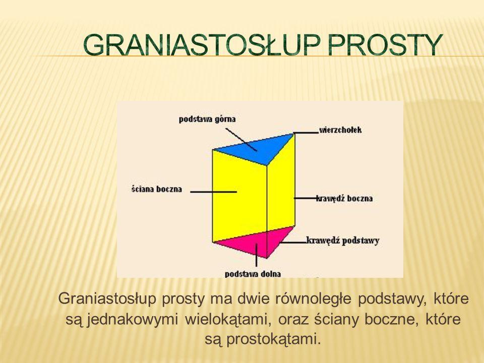 GRANIASTOSŁUP PROSTYGraniastosłup prosty ma dwie równoległe podstawy, które są jednakowymi wielokątami, oraz ściany boczne, które są prostokątami.
