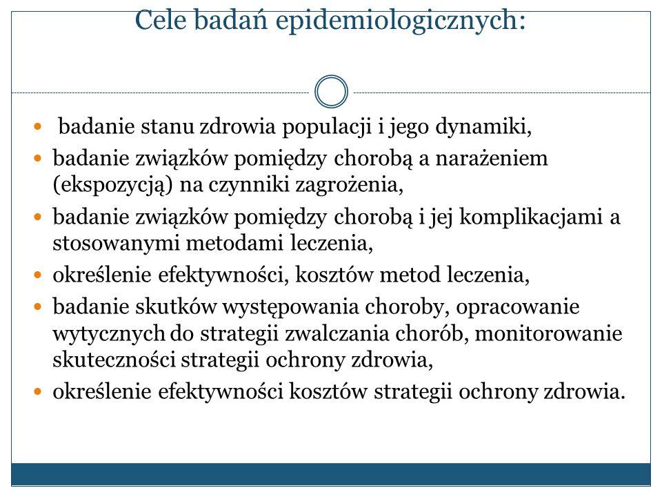 Cele badań epidemiologicznych: