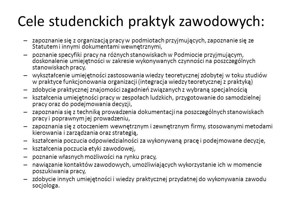 Cele studenckich praktyk zawodowych: