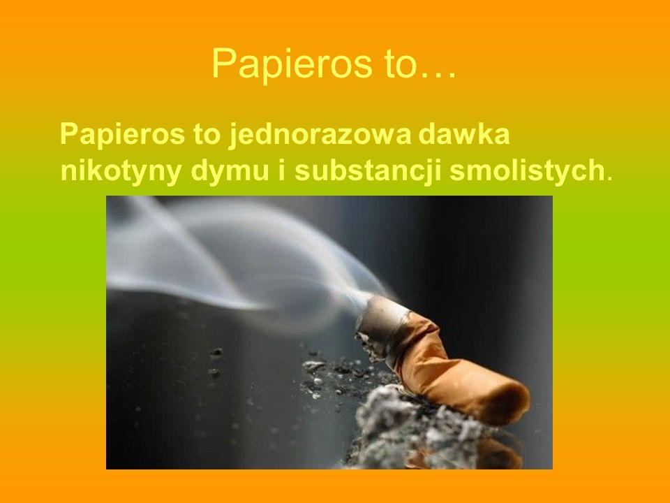 Papieros to… Papieros to jednorazowa dawka nikotyny dymu i substancji smolistych.