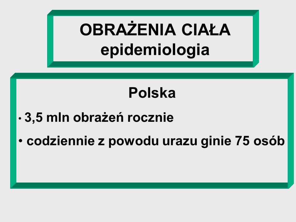 OBRAŻENIA CIAŁA epidemiologia