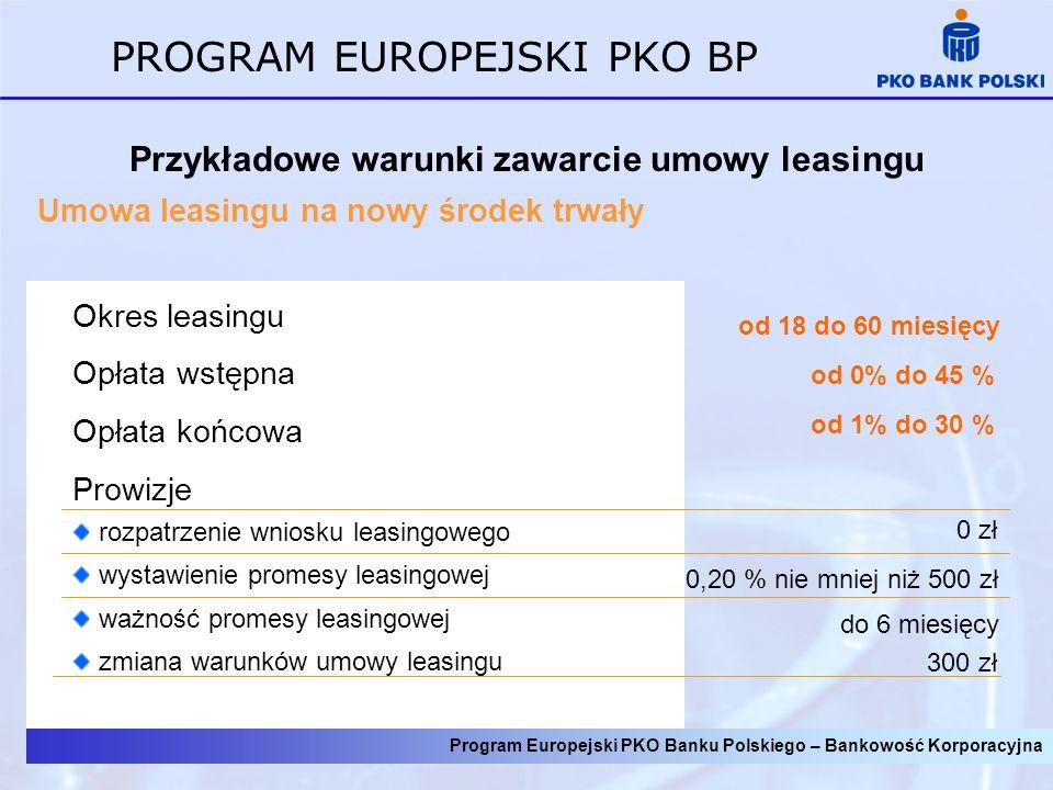 Przykładowe warunki zawarcie umowy leasingu