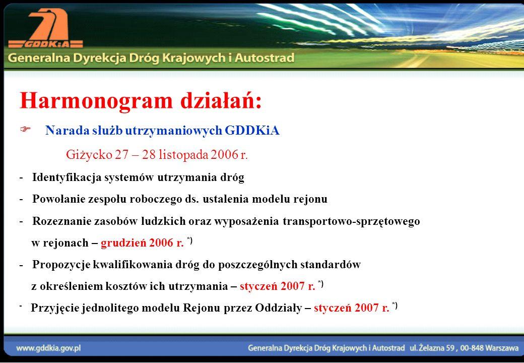 Harmonogram działań: Narada służb utrzymaniowych GDDKiA