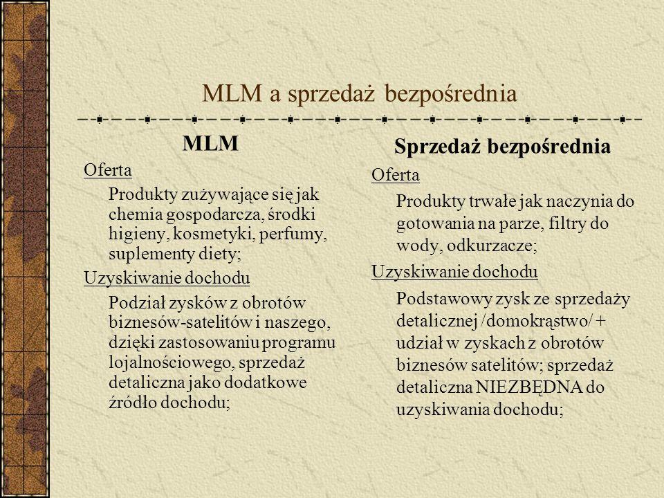 MLM a sprzedaż bezpośrednia