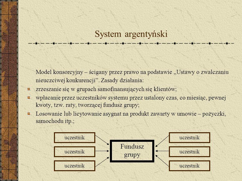 """System argentyński Model konsorcyjny – ścigany przez prawo na podstawie """"Ustawy o zwalczaniu nieuczciwej konkurencji . Zasady działania:"""