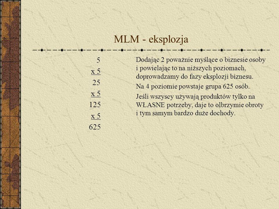 MLM - eksplozja 5. x 5. 25. 125. 625.