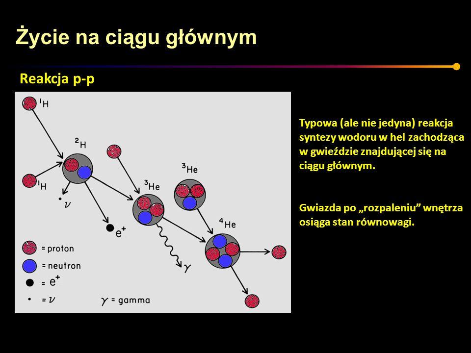 Życie na ciągu głównym Reakcja p-p Typowa (ale nie jedyna) reakcja