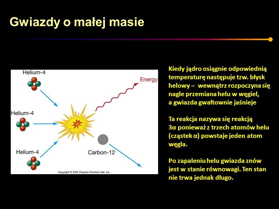 Gwiazdy o małej masie Kiedy jądro osiągnie odpowiednią