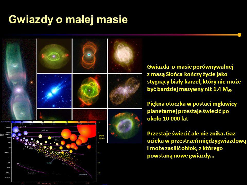 Gwiazdy o małej masie Gwiazda o masie porównywalnej