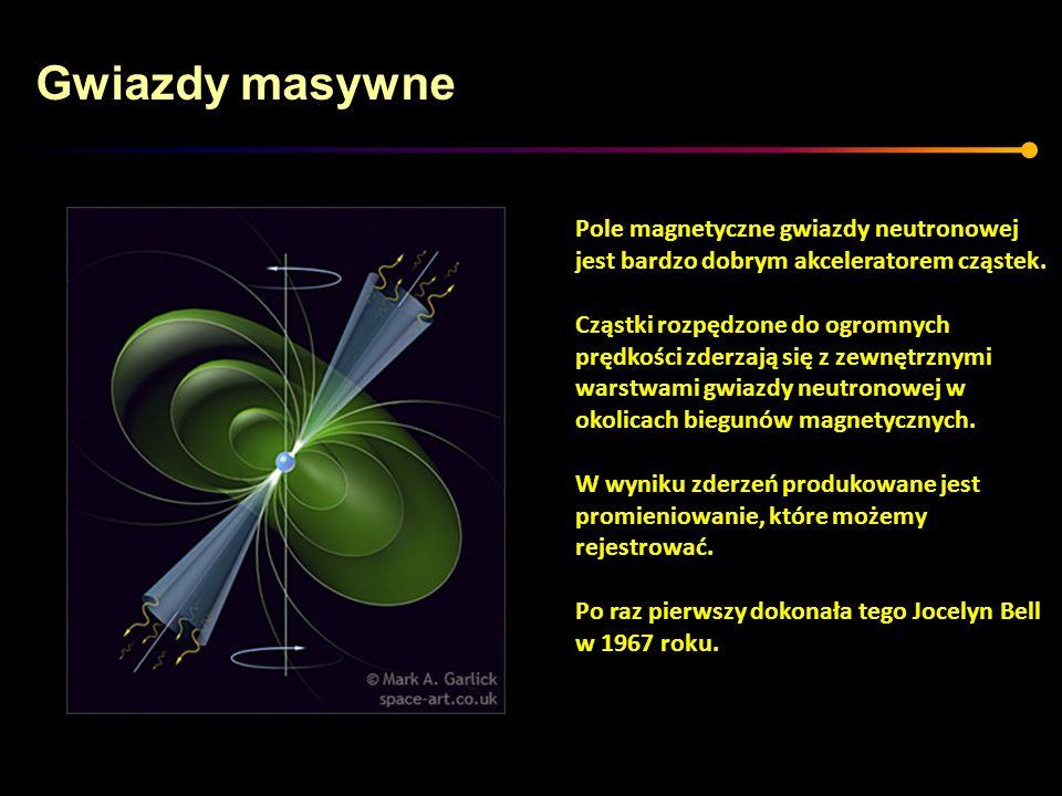Gwiazdy masywne Pole magnetyczne gwiazdy neutronowej