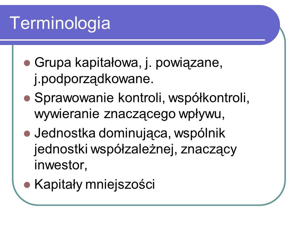 Terminologia Grupa kapitałowa, j. powiązane, j.podporządkowane.