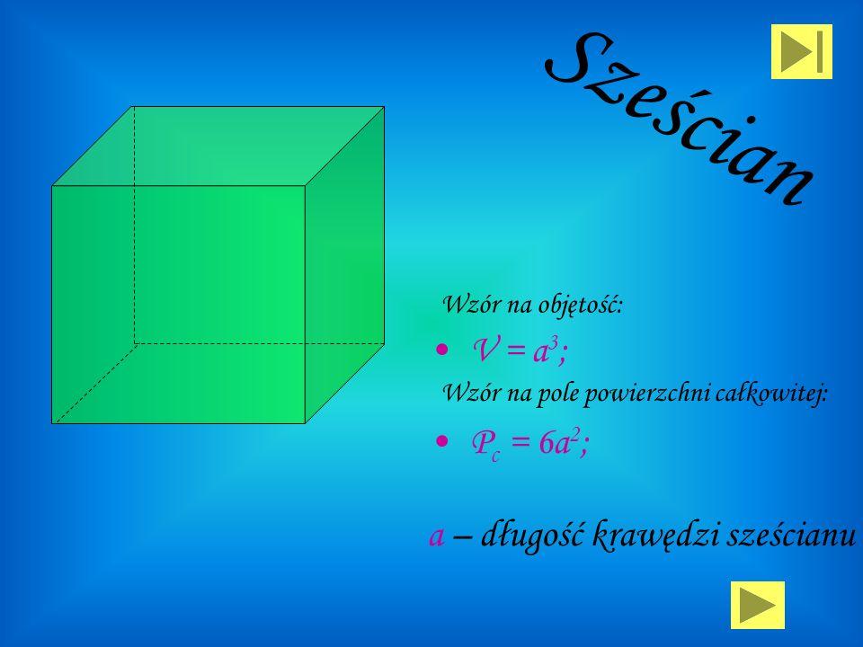Sześcian V = a3; Pc = 6a2; a – długość krawędzi sześcianu