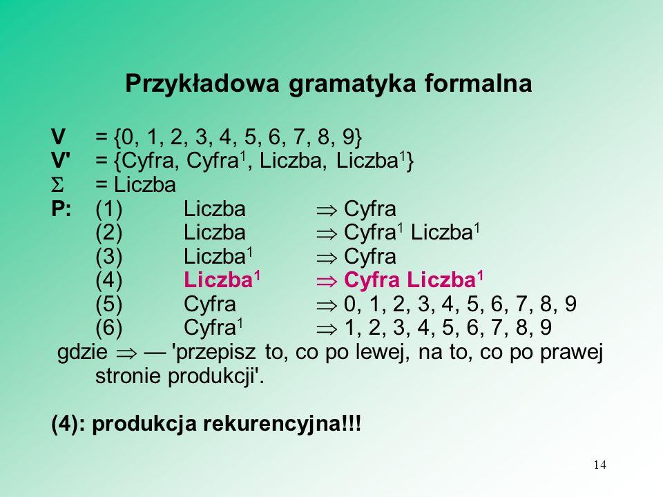 Przykładowa gramatyka formalna