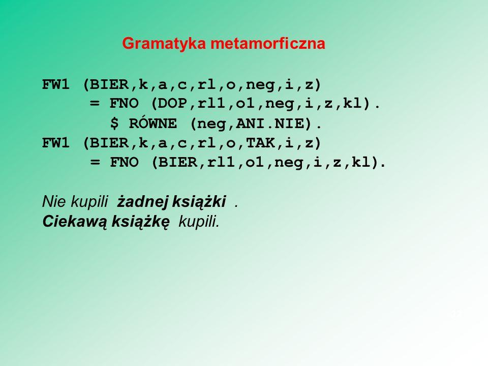 Gramatyka metamorficzna