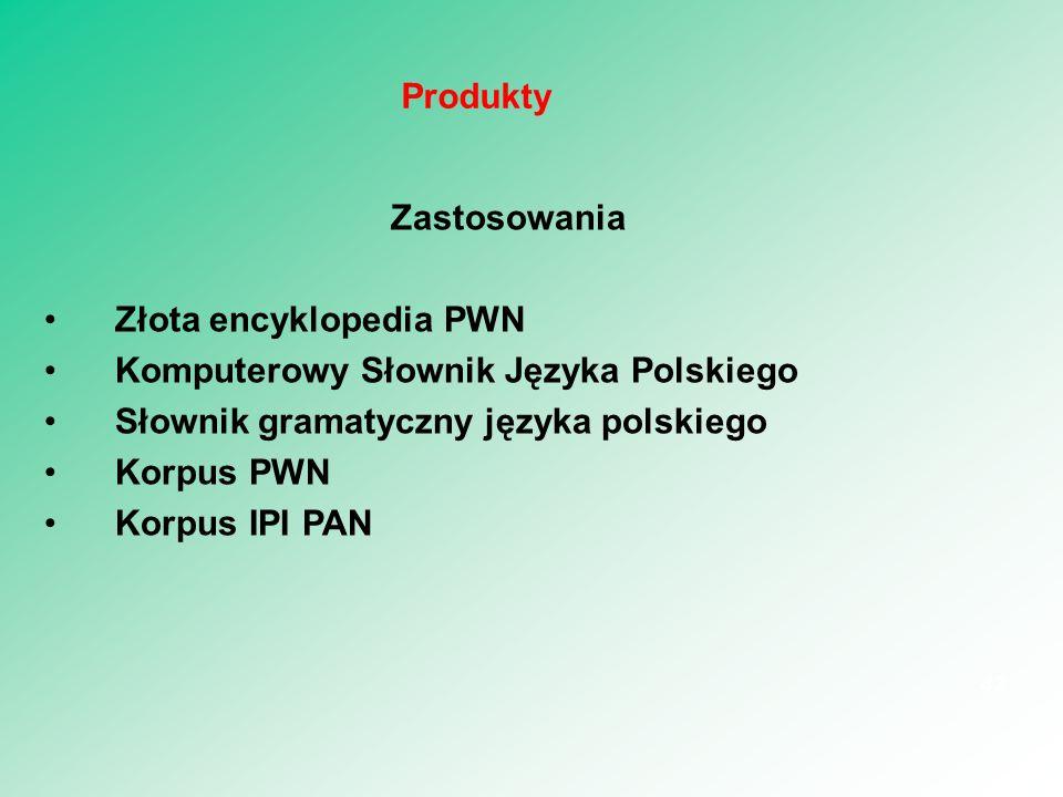 Produkty Zastosowania. Złota encyklopedia PWN. Komputerowy Słownik Języka Polskiego. Słownik gramatyczny języka polskiego.
