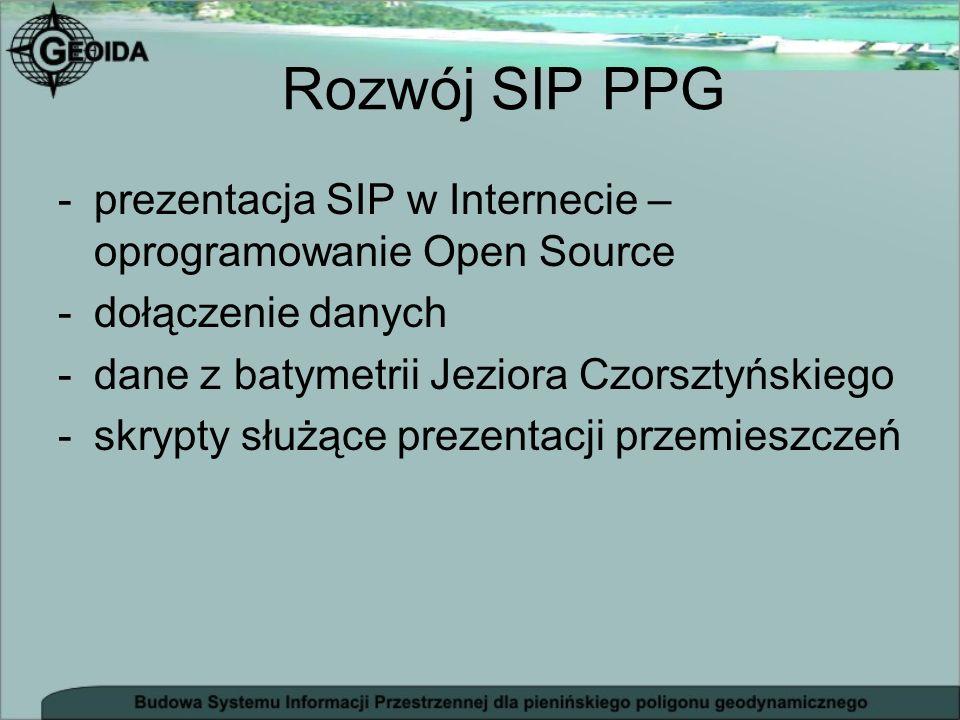 Rozwój SIP PPG prezentacja SIP w Internecie – oprogramowanie Open Source. dołączenie danych. dane z batymetrii Jeziora Czorsztyńskiego.