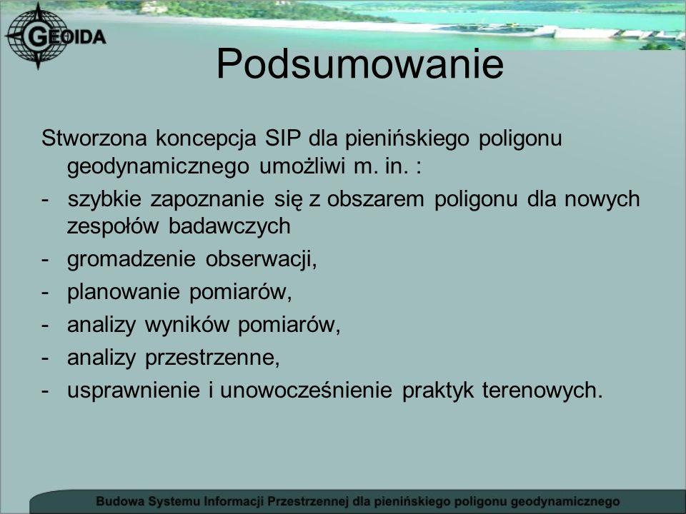 Podsumowanie Stworzona koncepcja SIP dla pienińskiego poligonu geodynamicznego umożliwi m. in. :