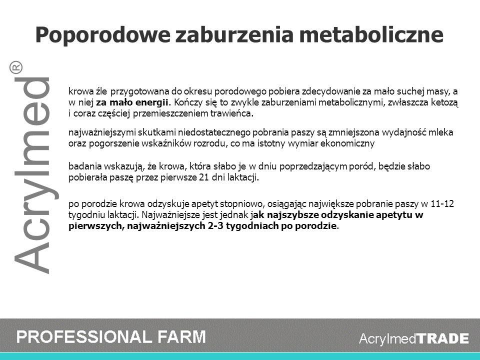 Acrylmed® Poporodowe zaburzenia metaboliczne