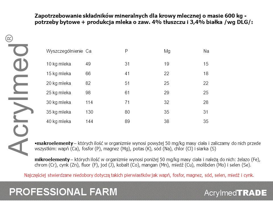 Zapotrzebowanie składników mineralnych dla krowy mlecznej o masie 600 kg - potrzeby bytowe + produkcja mleka o zaw. 4% tłuszczu i 3,4% białka /wg DLG/: