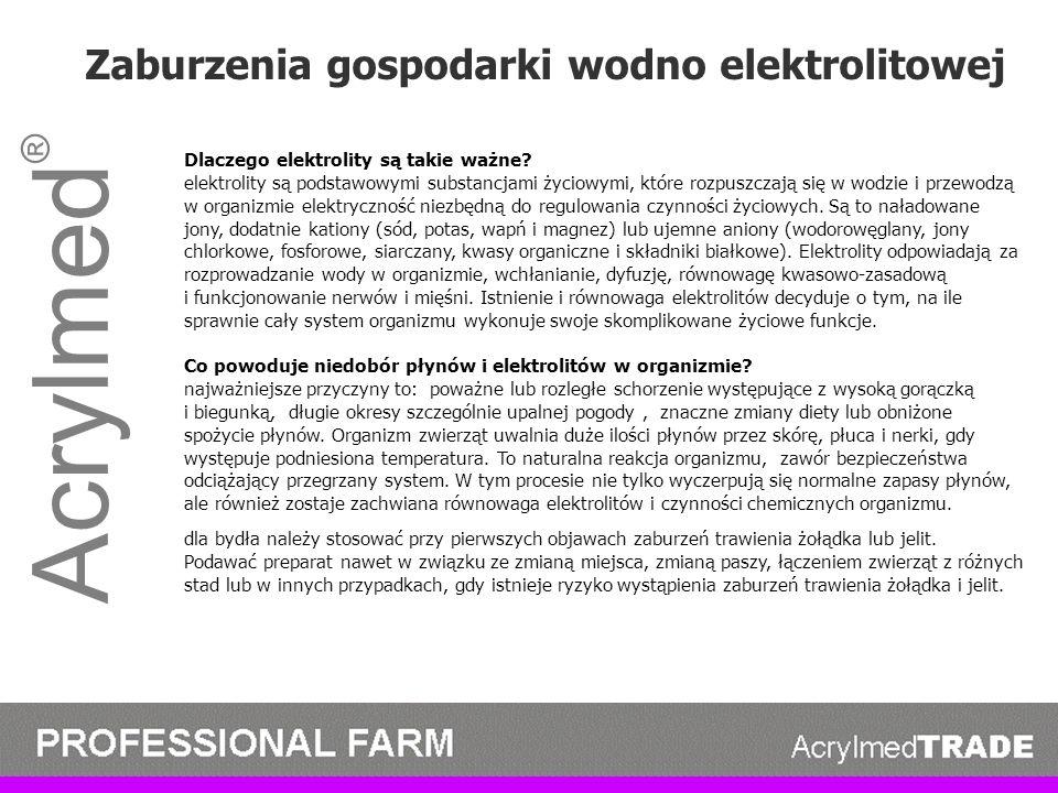 Acrylmed® Zaburzenia gospodarki wodno elektrolitowej