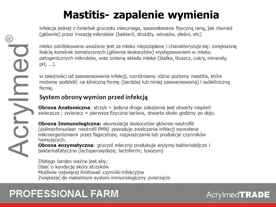 Acrylmed® Mastitis- zapalenie wymienia