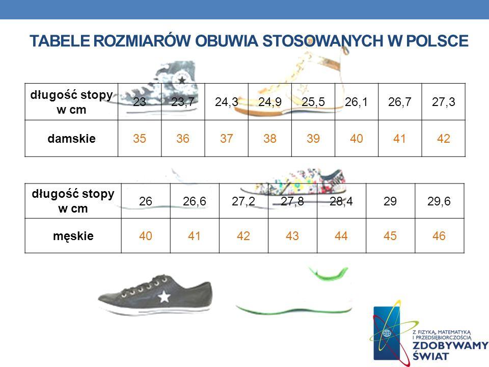 Tabele rozmiarów obuwia stosowanych w Polsce