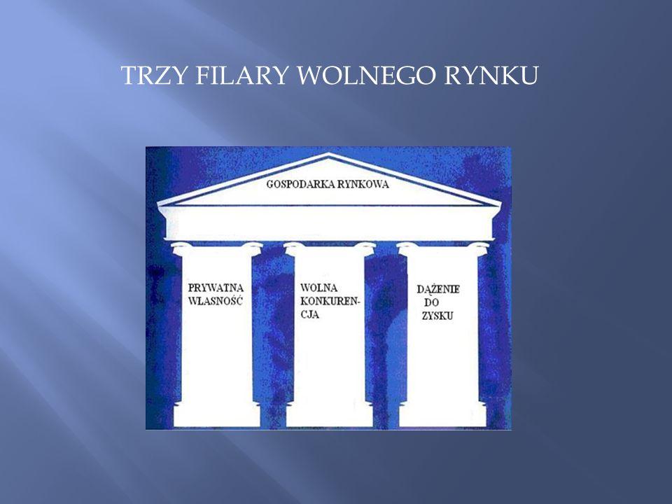 TRZY FILARY WOLNEGO RYNKU