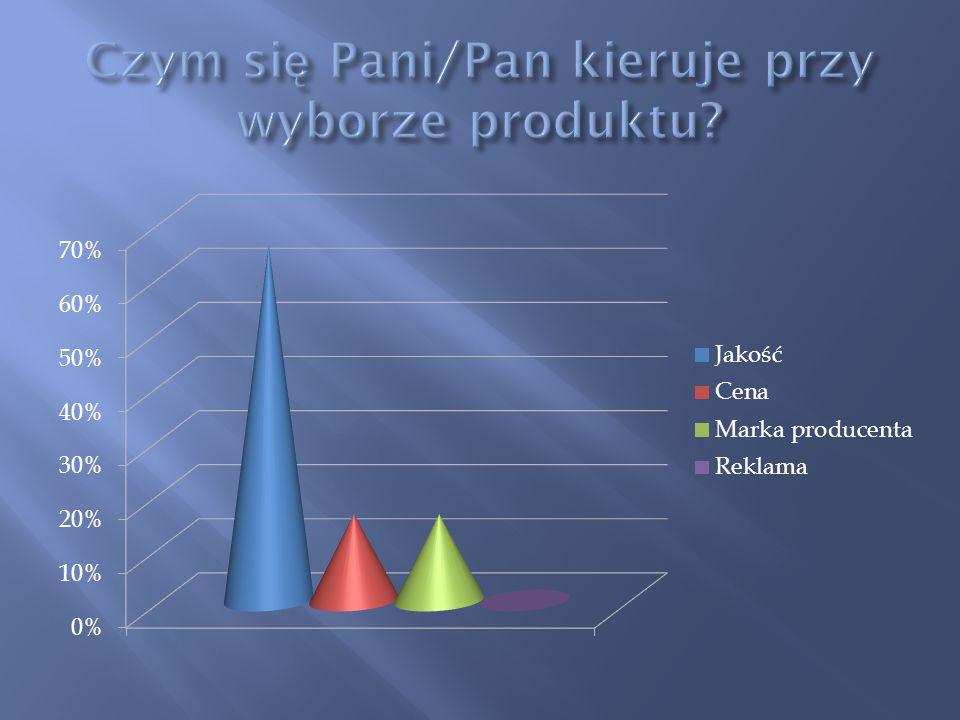 Czym się Pani/Pan kieruje przy wyborze produktu
